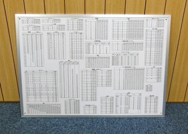 アルミ複合板パネルを制作しました